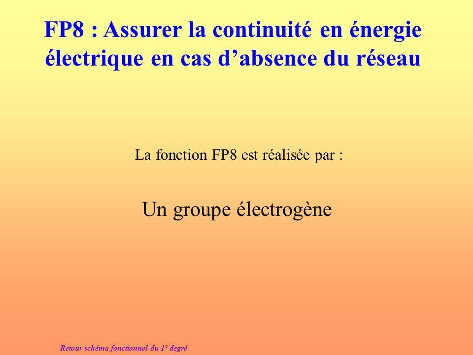 FP8 : Assurer la continuité en énergie électrique en cas d'absence du réseau