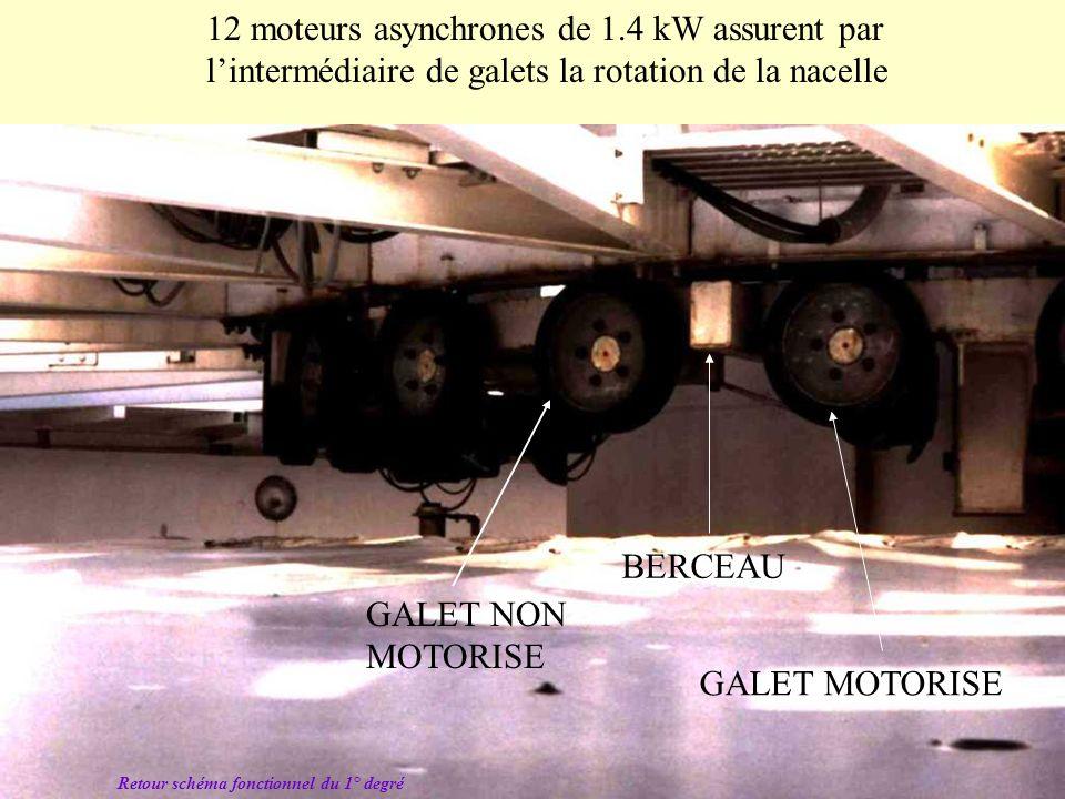12 moteurs asynchrones de 1