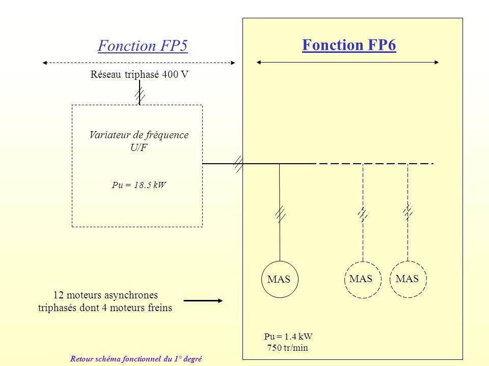 Fonction FP5 Fonction FP6 Réseau triphasé 400 V