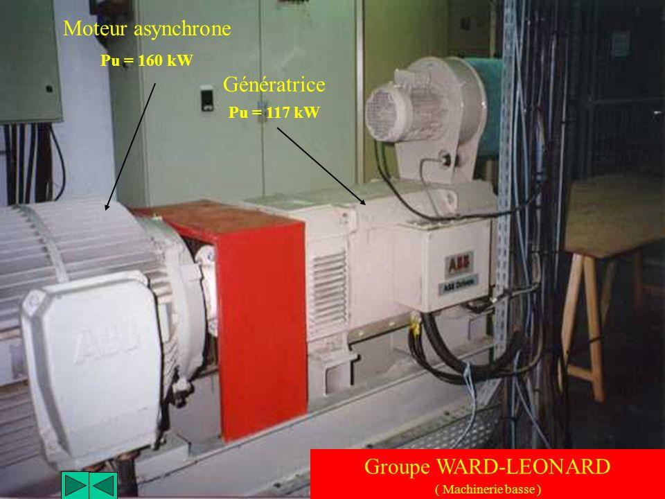 Moteur asynchrone Génératrice Groupe WARD-LEONARD Pu = 160 kW