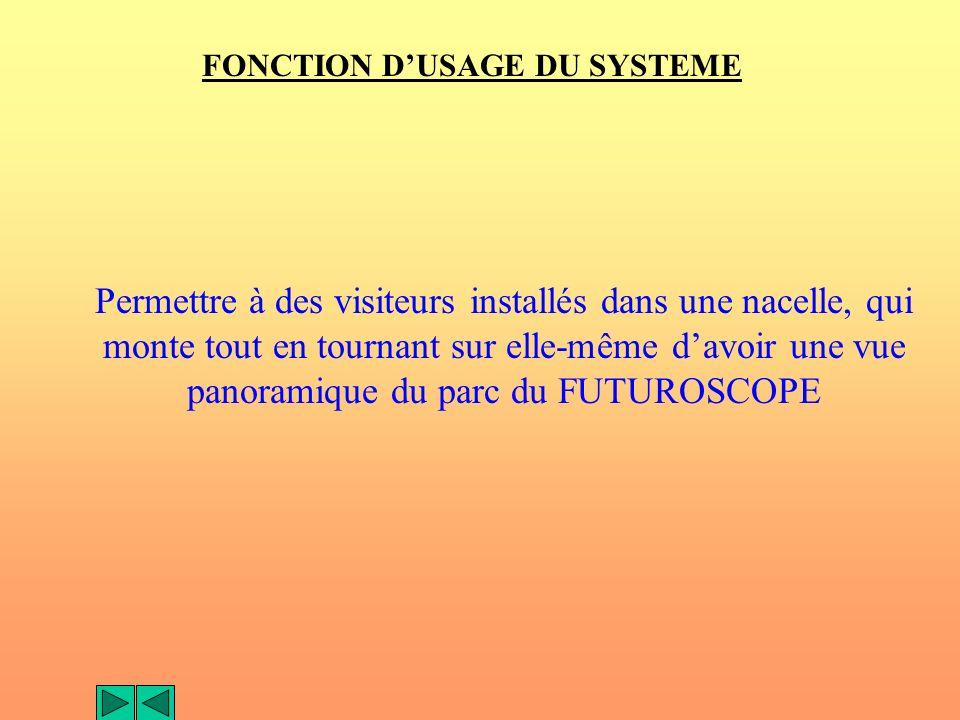FONCTION D'USAGE DU SYSTEME