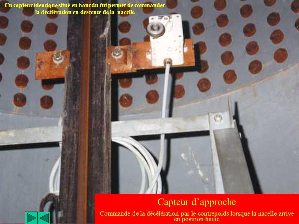 Un capteur identique situé en haut du fût permet de commander la décélération en descente de la nacelle