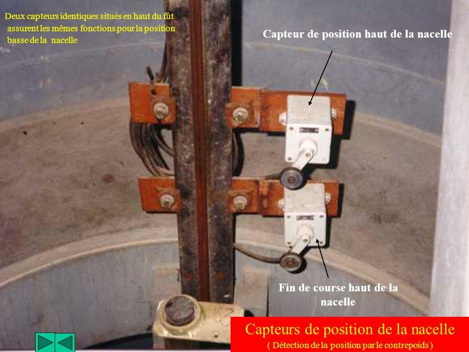 Capteurs de position de la nacelle