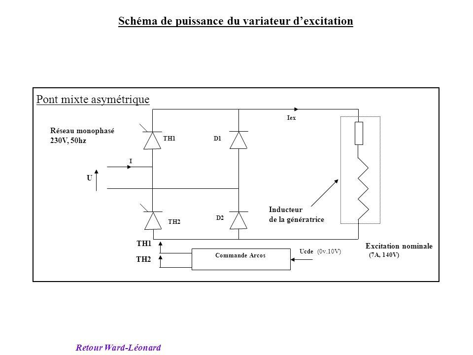 Schéma de puissance du variateur d'excitation