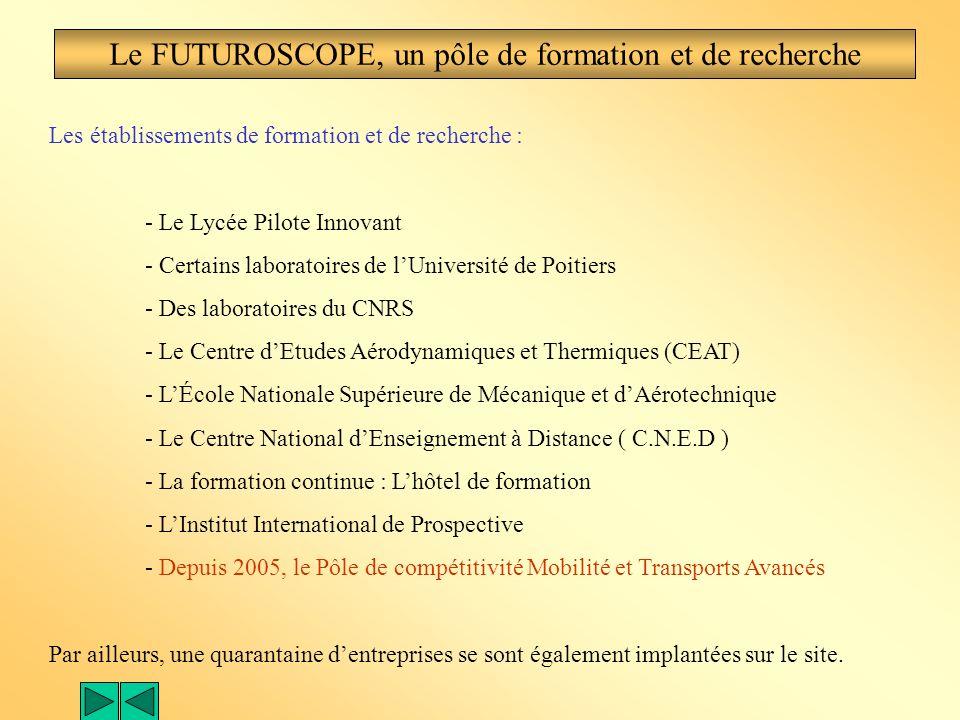 Le FUTUROSCOPE, un pôle de formation et de recherche