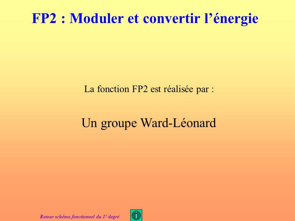 FP2 : Moduler et convertir l'énergie