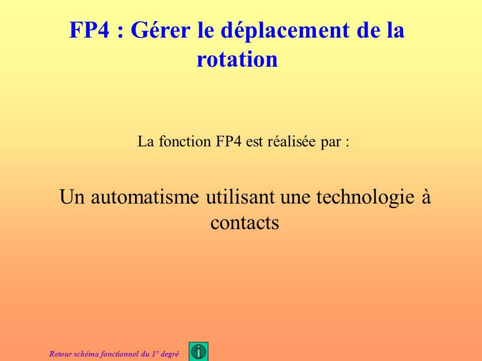 FP4 : Gérer le déplacement de la rotation