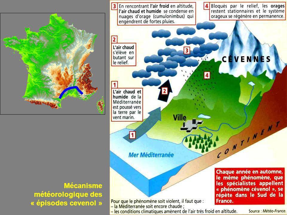 Mécanisme météorologique des « épisodes cevenol »