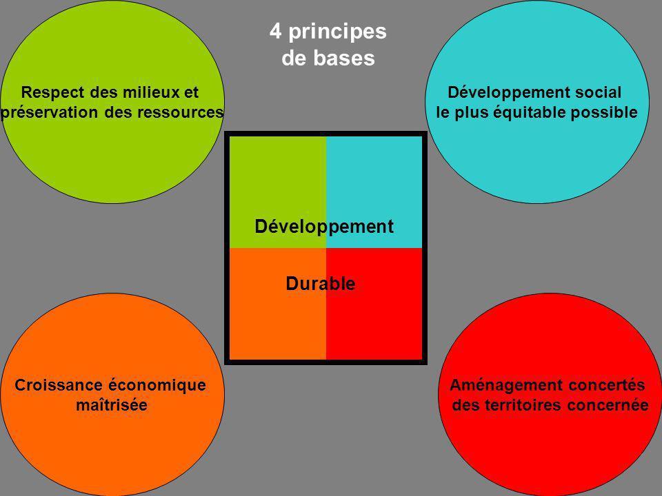 4 principes de bases Développement Durable Respect des milieux et