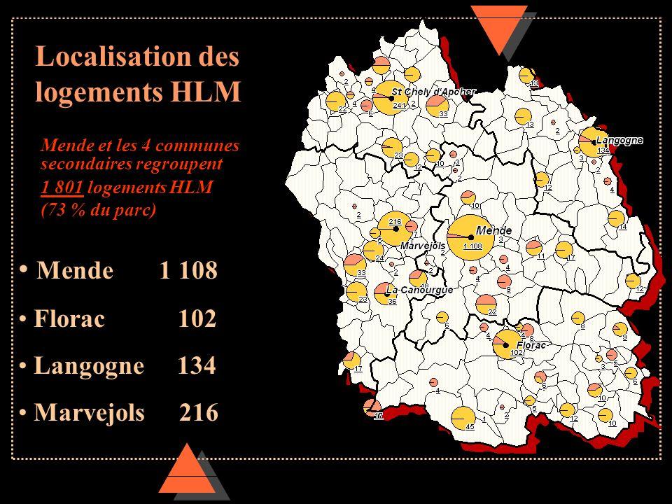 Localisation des logements HLM