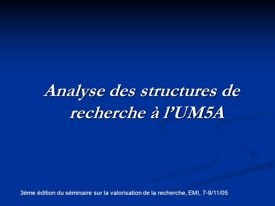 Analyse des structures de recherche à l'UM5A