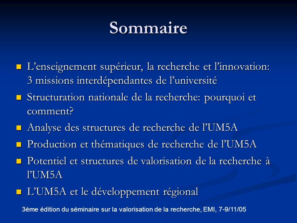 Sommaire L'enseignement supérieur, la recherche et l'innovation: 3 missions interdépendantes de l'université.