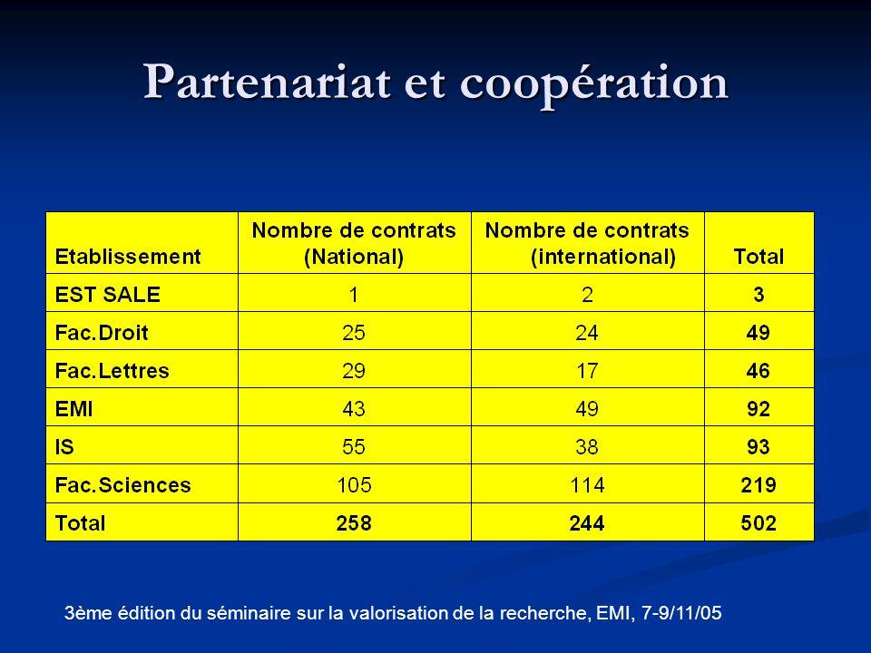 Partenariat et coopération