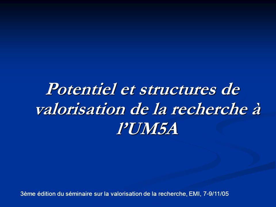 Potentiel et structures de valorisation de la recherche à l'UM5A