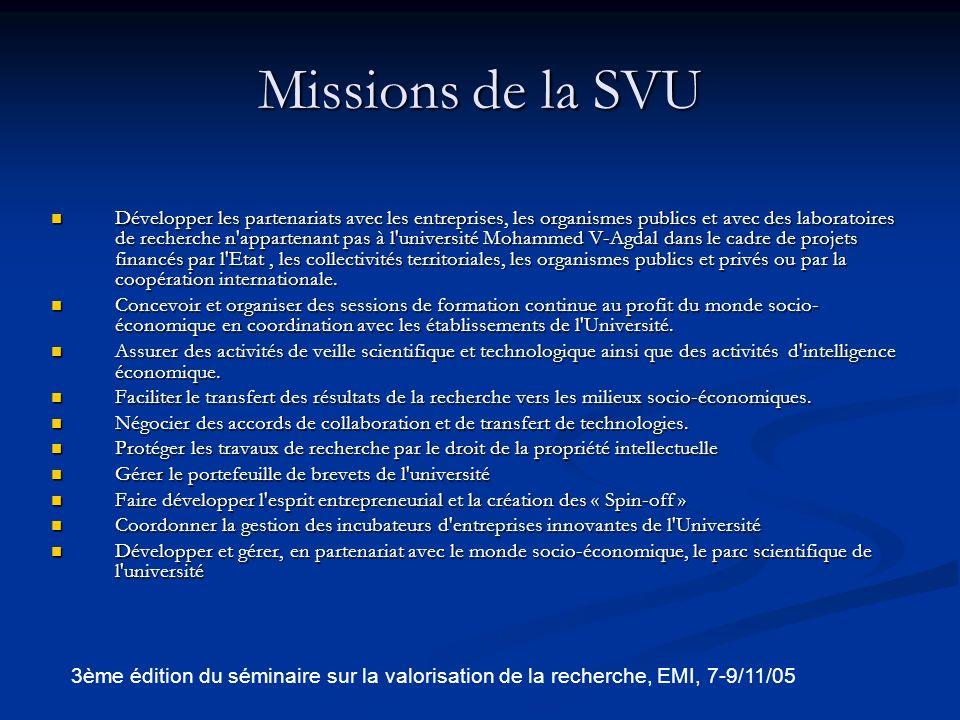 Missions de la SVU