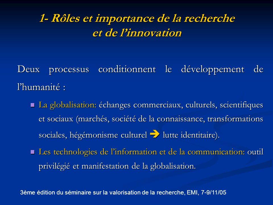 1- Rôles et importance de la recherche et de l'innovation