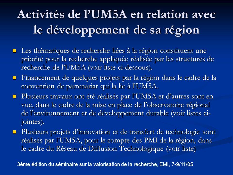 Activités de l'UM5A en relation avec le développement de sa région