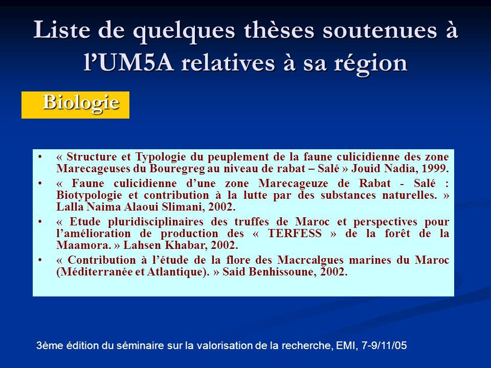 Liste de quelques thèses soutenues à l'UM5A relatives à sa région