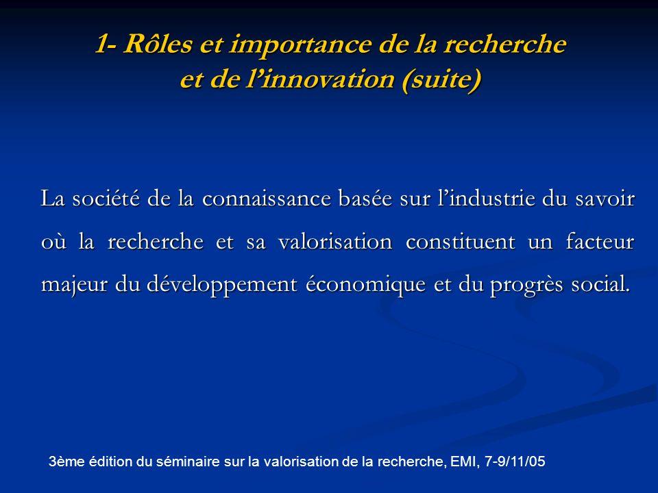 1- Rôles et importance de la recherche et de l'innovation (suite)