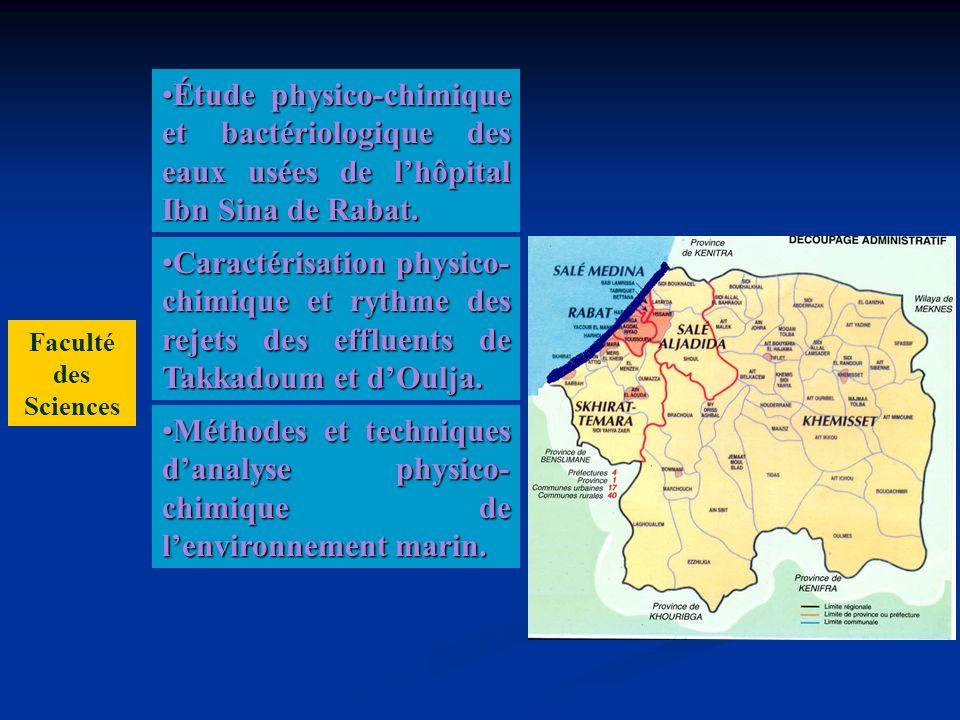 Étude physico-chimique et bactériologique des eaux usées de l'hôpital Ibn Sina de Rabat.