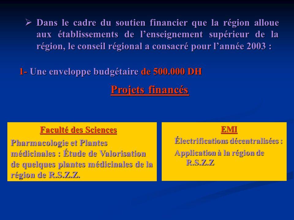 Dans le cadre du soutien financier que la région alloue aux établissements de l'enseignement supérieur de la région, le conseil régional a consacré pour l'année 2003 :