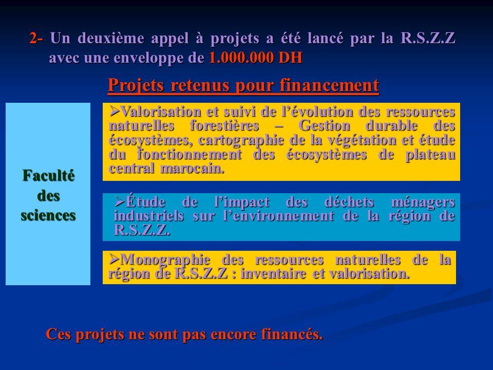 Projets retenus pour financement