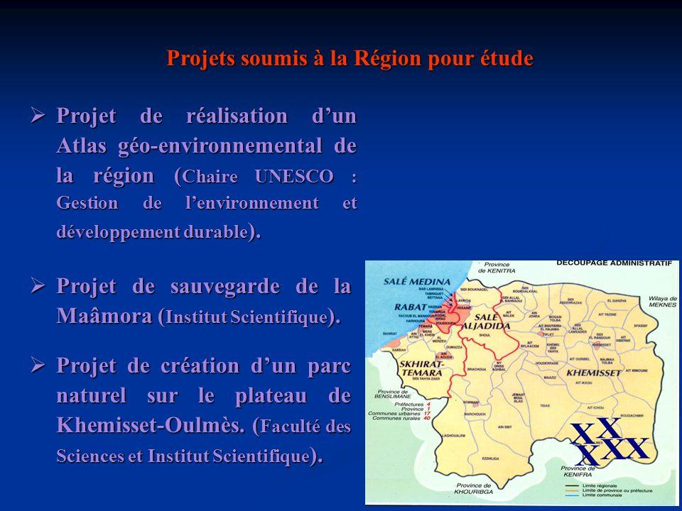 Projets soumis à la Région pour étude