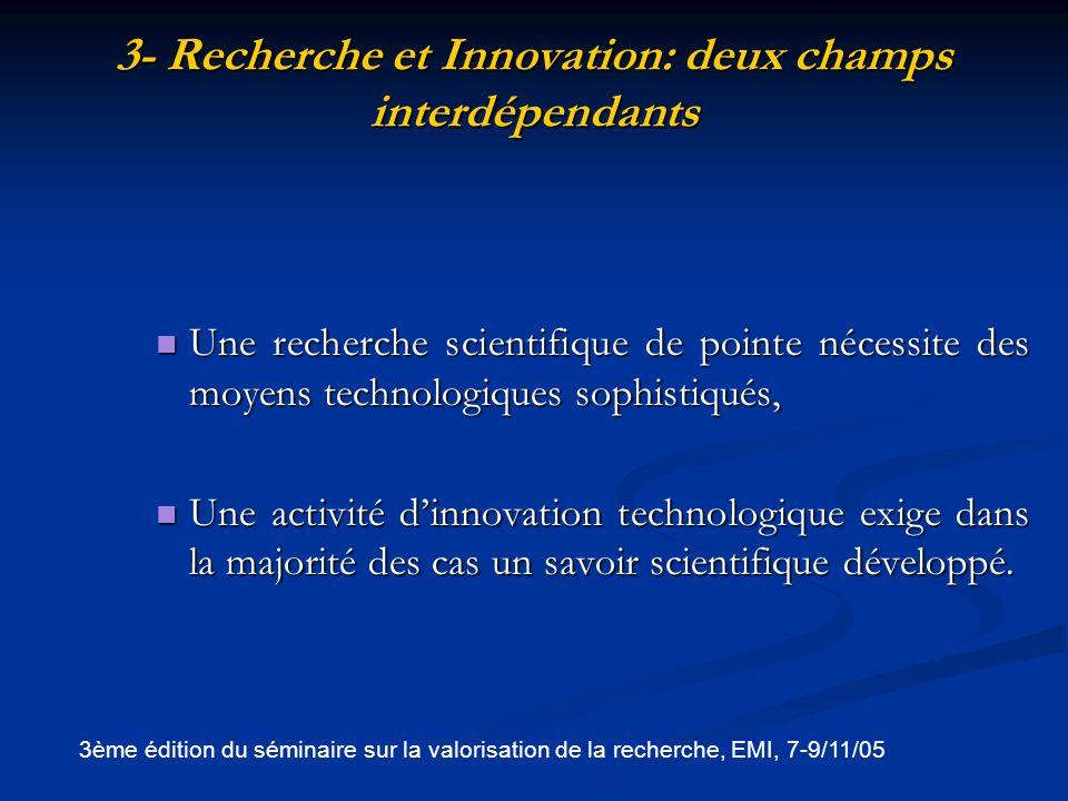 3- Recherche et Innovation: deux champs interdépendants