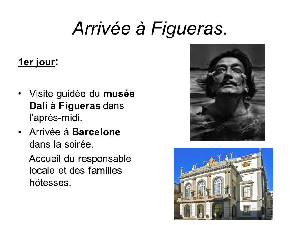 Arrivée à Figueras. 1er jour: