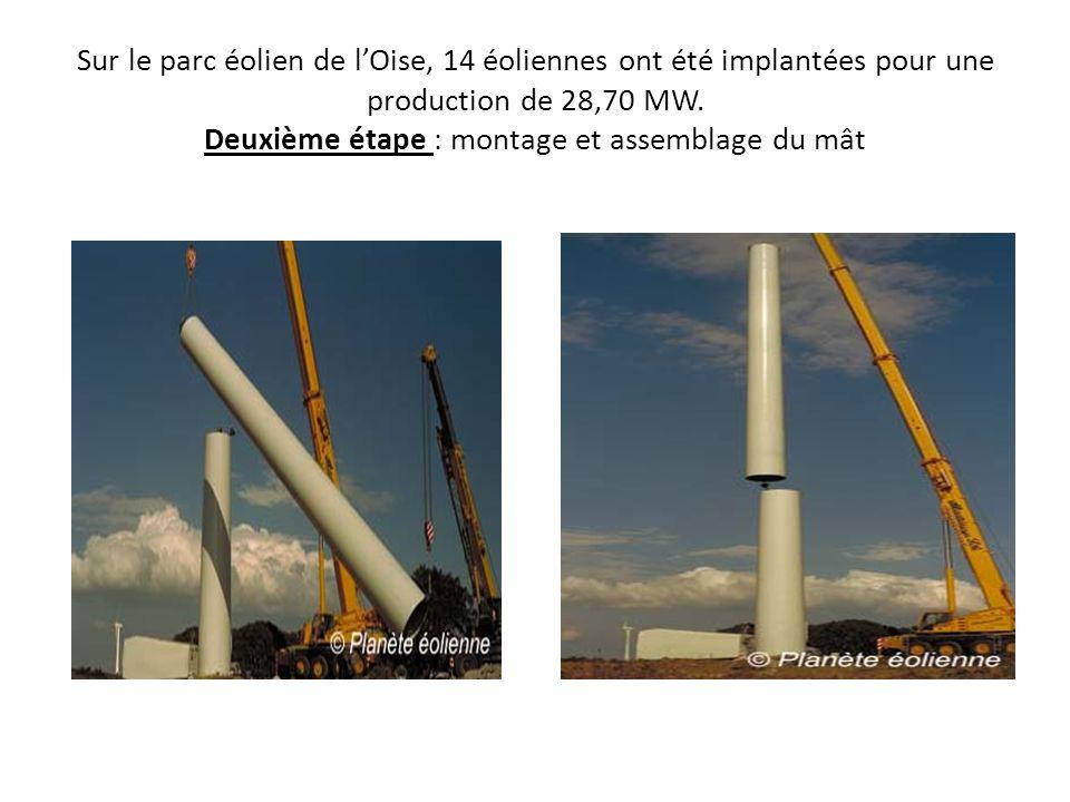 Sur le parc éolien de l'Oise, 14 éoliennes ont été implantées pour une production de 28,70 MW.