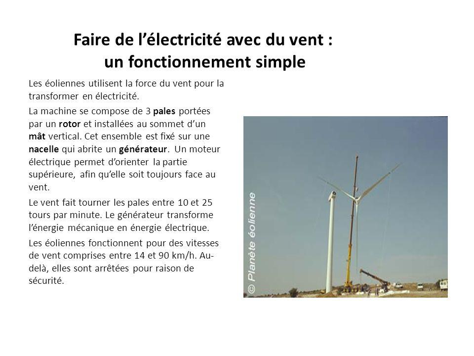 Faire de l'électricité avec du vent : un fonctionnement simple