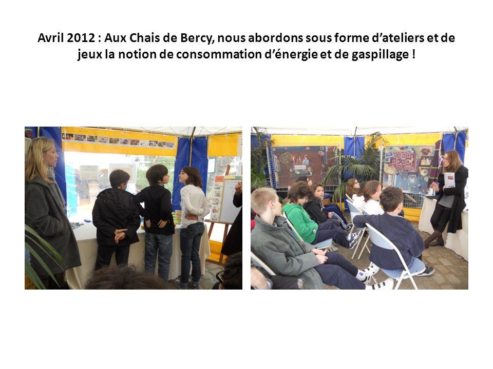 Avril 2012 : Aux Chais de Bercy, nous abordons sous forme d'ateliers et de jeux la notion de consommation d'énergie et de gaspillage !