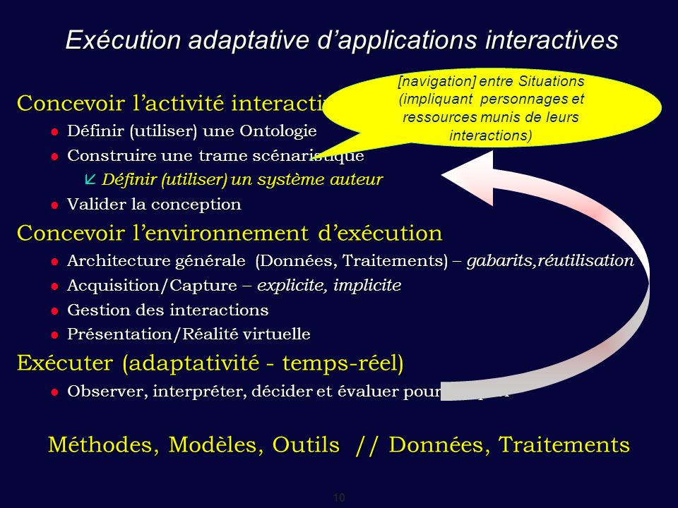 Exécution adaptative d'applications interactives