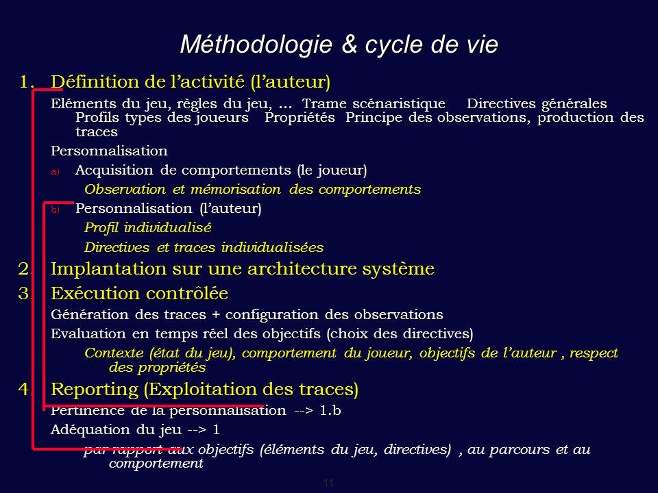 Méthodologie & cycle de vie
