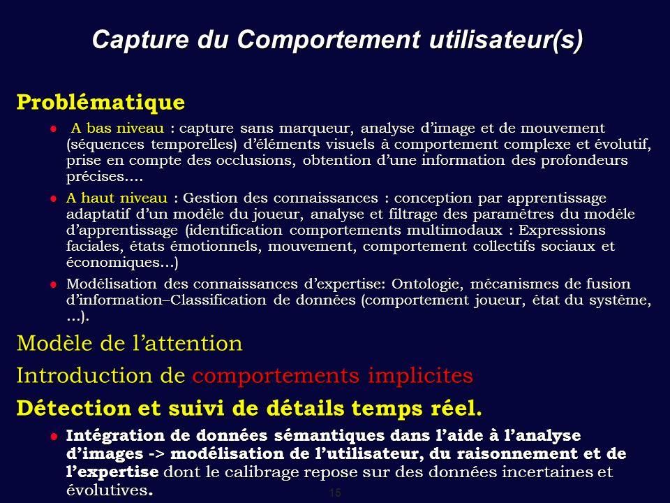Capture du Comportement utilisateur(s)