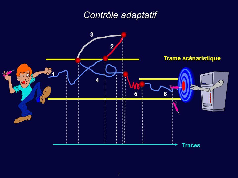 Contrôle adaptatif 3 2 Trame scénaristique 1 4 5 6 Traces