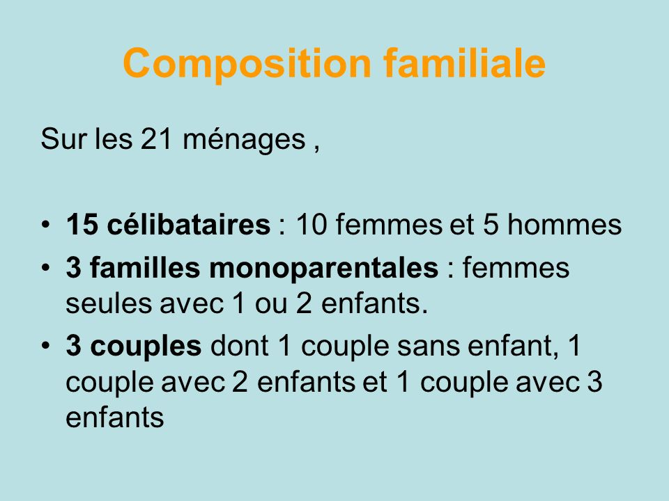 Composition familiale