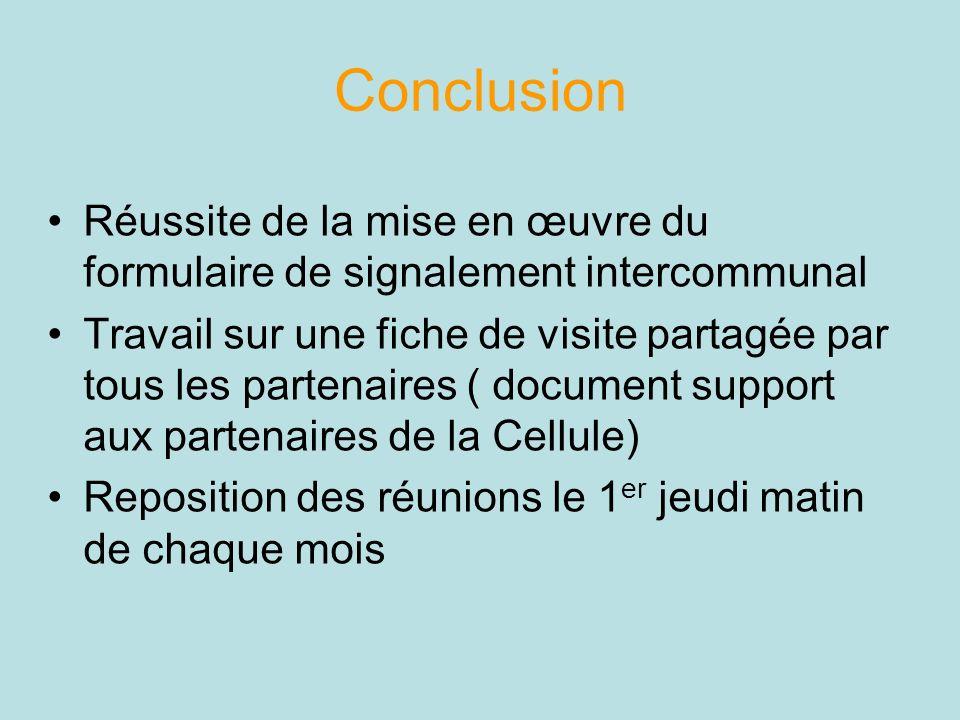 Conclusion Réussite de la mise en œuvre du formulaire de signalement intercommunal.