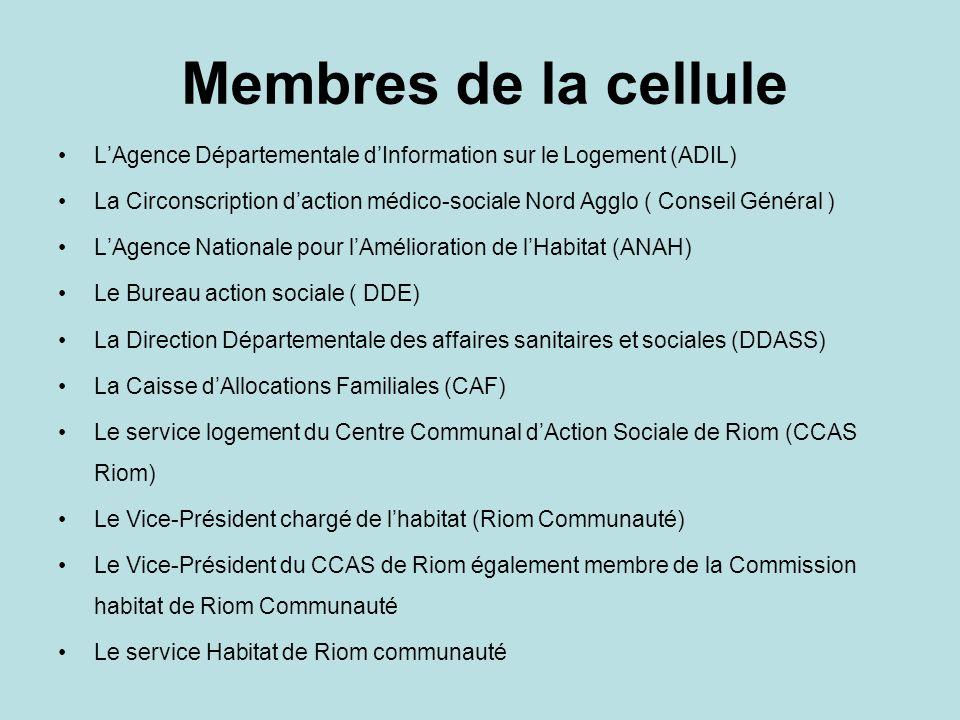 Membres de la cellule L'Agence Départementale d'Information sur le Logement (ADIL)