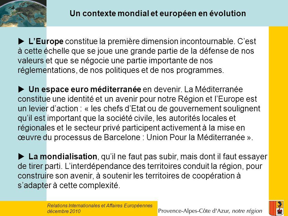 Un contexte mondial et européen en évolution