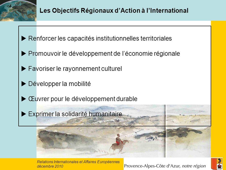 Les Objectifs Régionaux d'Action à l'International
