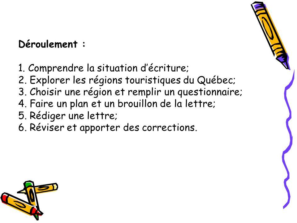 Déroulement : 1. Comprendre la situation d'écriture; 2. Explorer les régions touristiques du Québec;