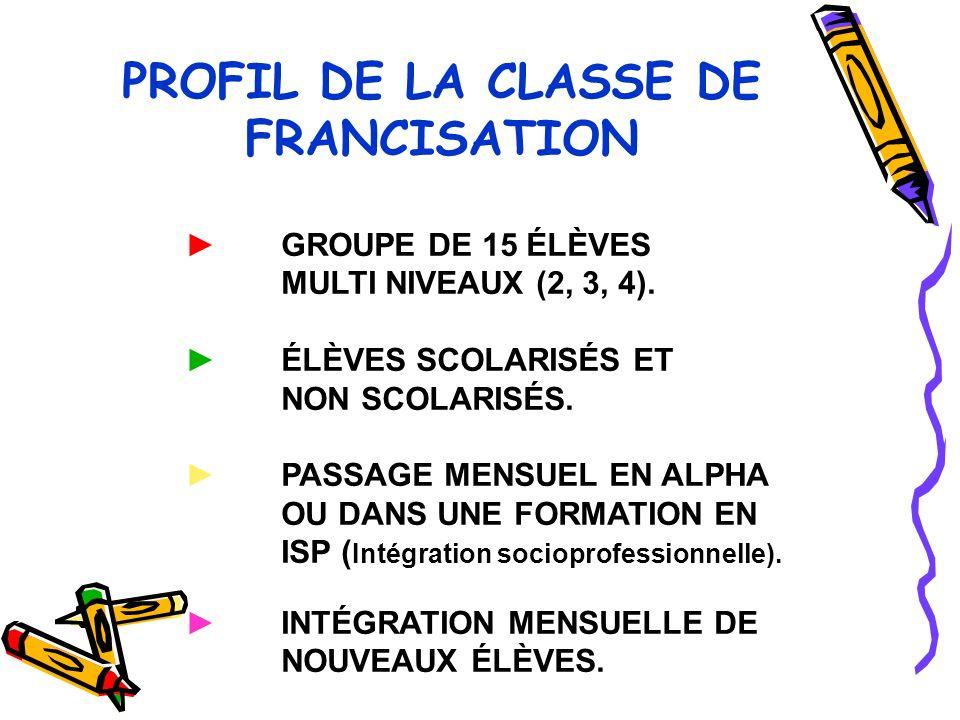 PROFIL DE LA CLASSE DE FRANCISATION