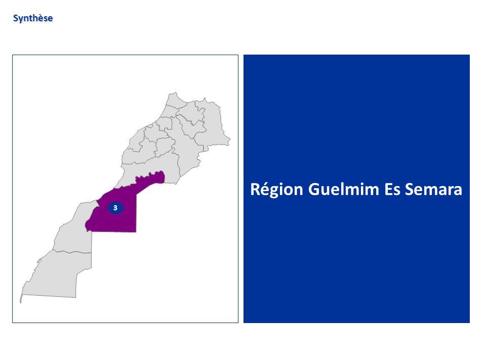 Région Guelmim Es Semara