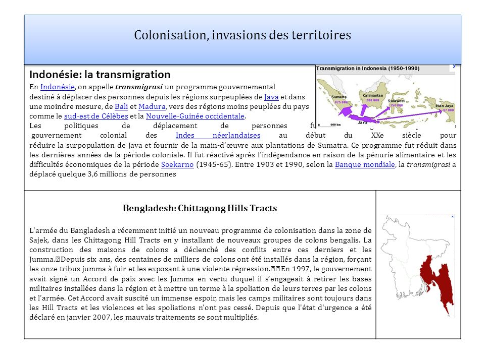 Colonisation, invasions des territoires