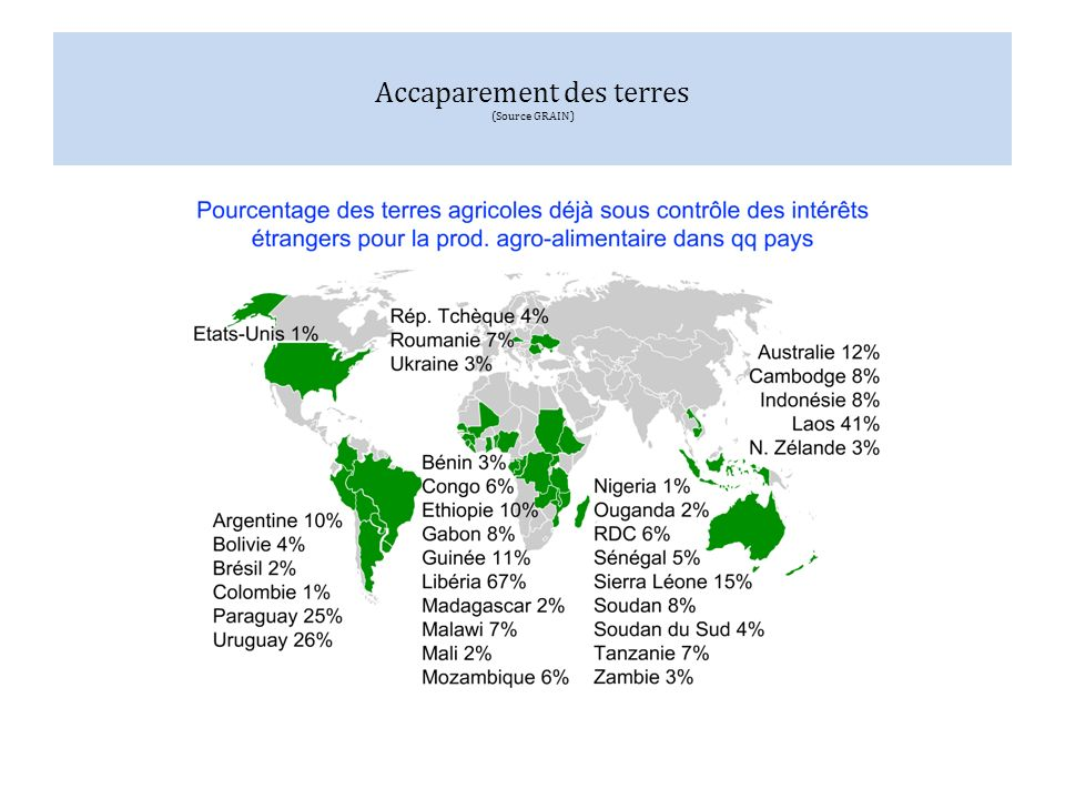 Accaparement des terres (Source GRAIN)