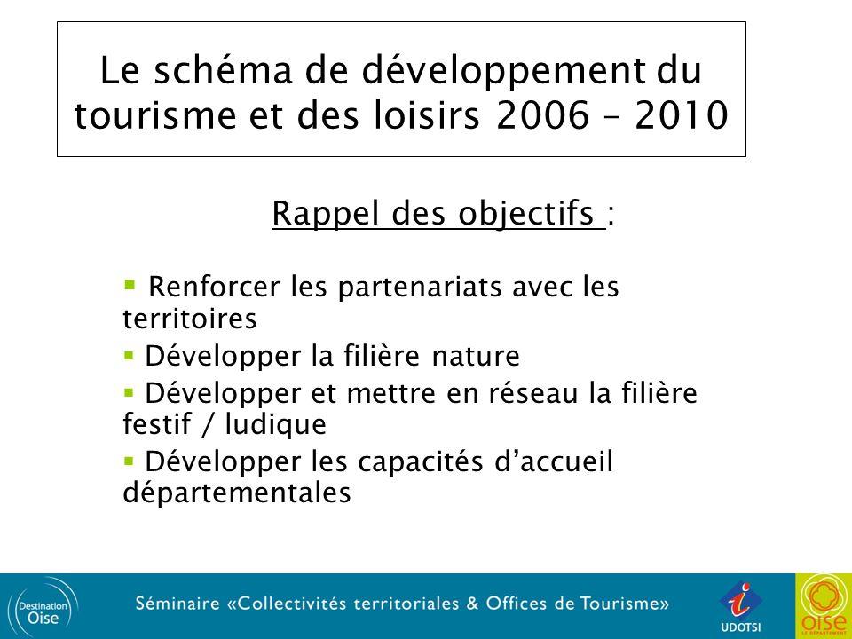 Le schéma de développement du tourisme et des loisirs 2006 – 2010