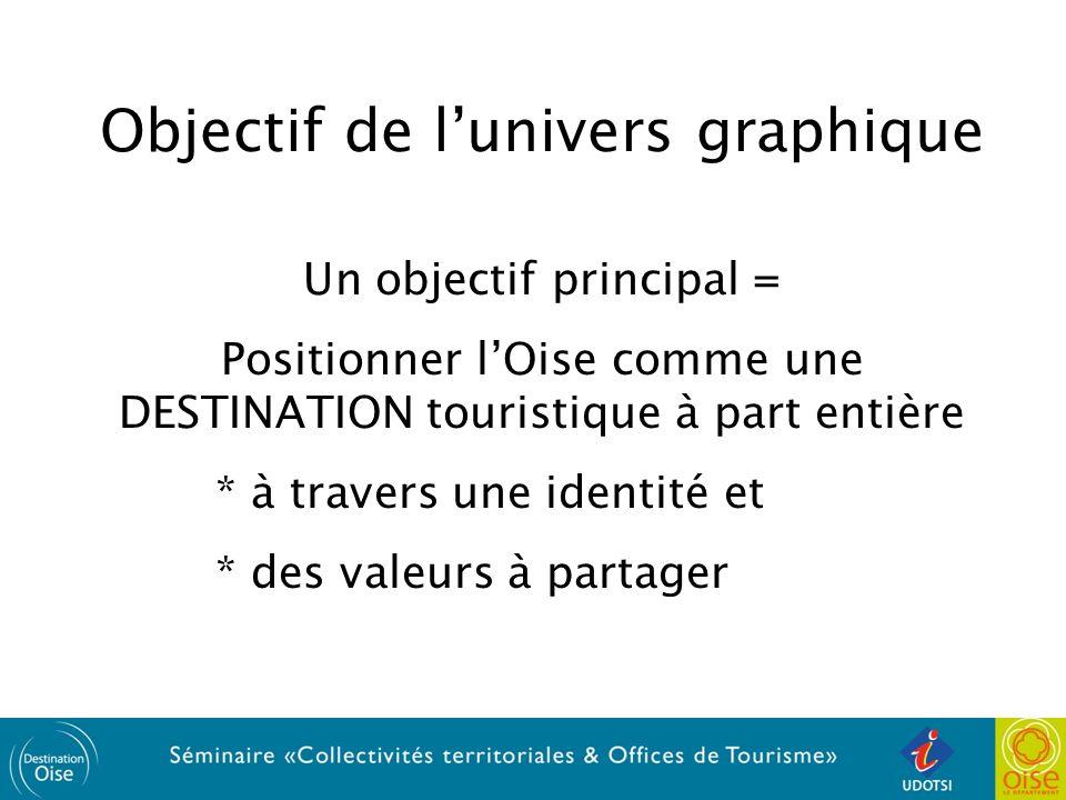 Objectif de l'univers graphique