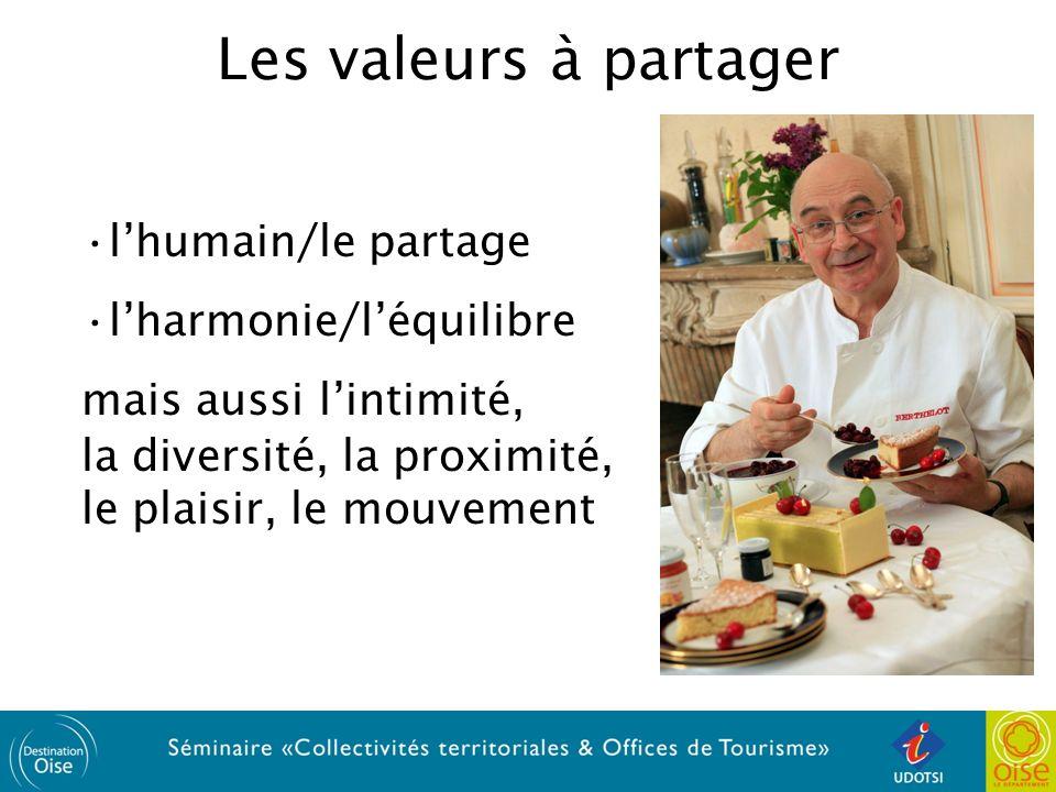 Les valeurs à partager l'humain/le partage l'harmonie/l'équilibre