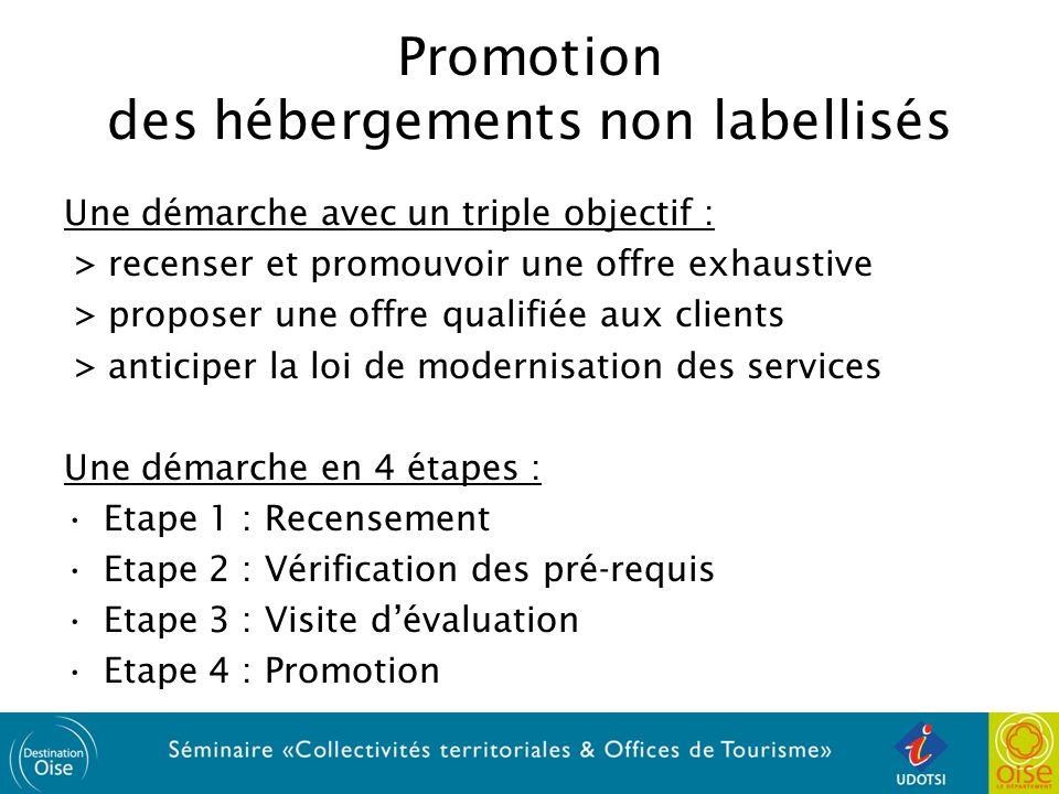 Promotion des hébergements non labellisés